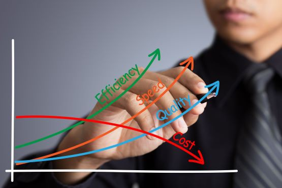 PDCA cirkel procesmanagement 2