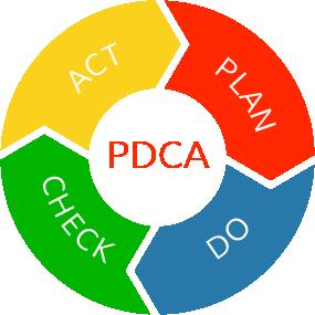 PDCA cirkel small 1