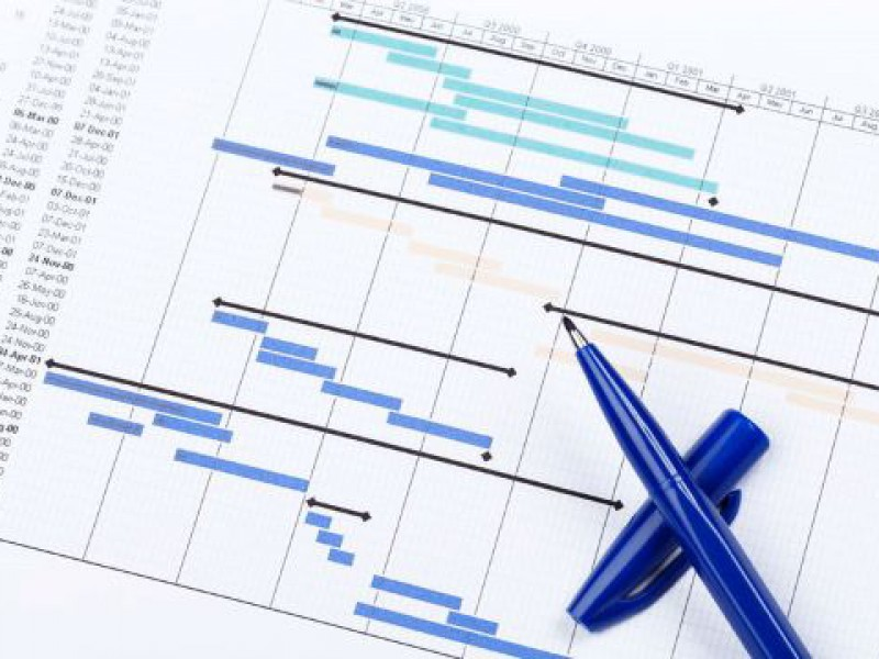 ISO 9001 jaarplanning